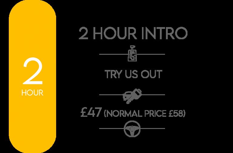 automatic lesson prices Tottenham