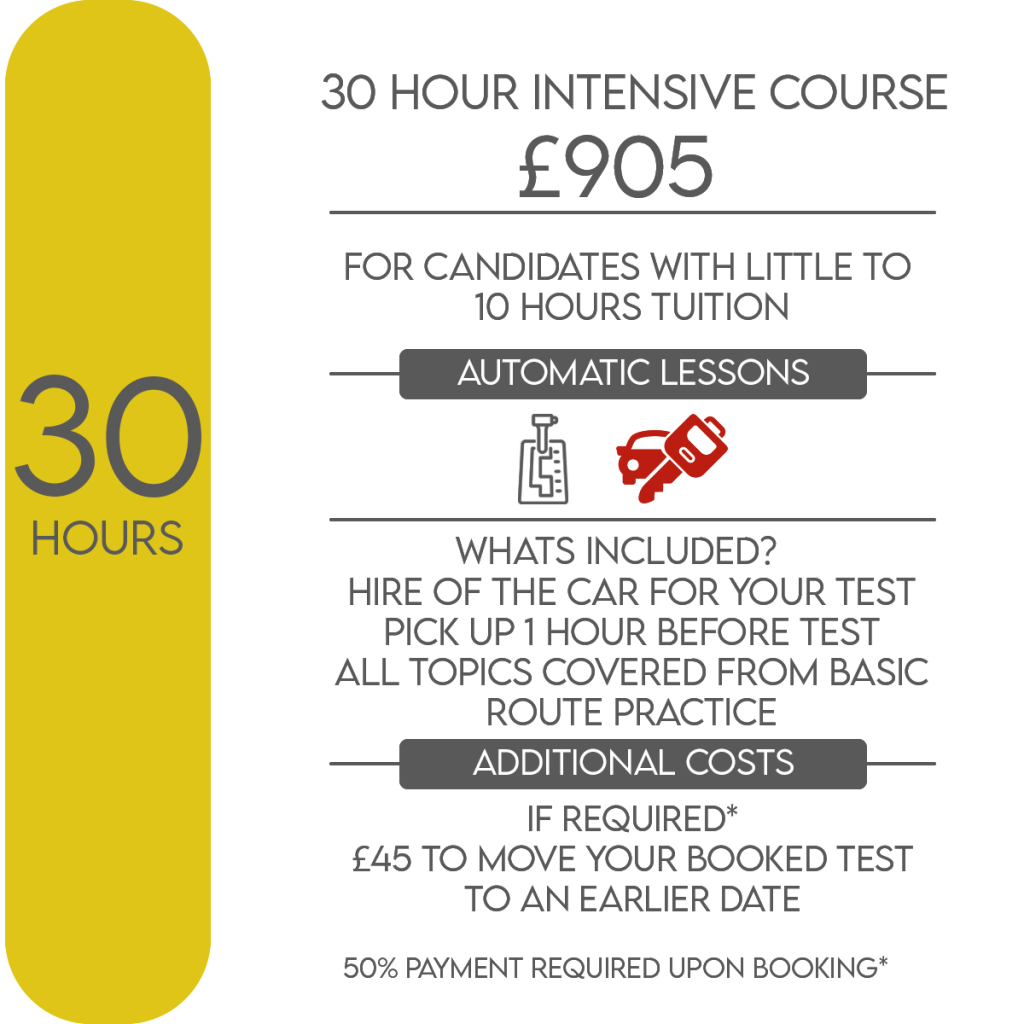 intensive course prices